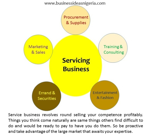 Service Business